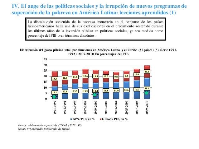 IV. El auge de las políticas sociales y la irrupción de nuevos programas desuperación de la pobreza en América Latina: lec...