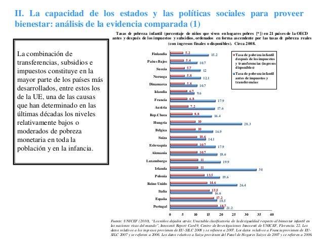 II. La capacidad de los estados y las políticas sociales para proveerbienestar: análisis de la evidencia comparada (1)La c...