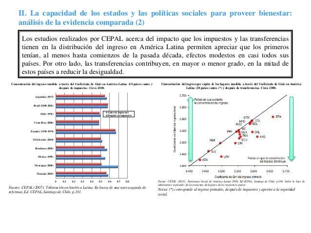 Los estudios realizados por CEPAL acerca del impacto que los impuestos y las transferenciastienen en la distribución del i...