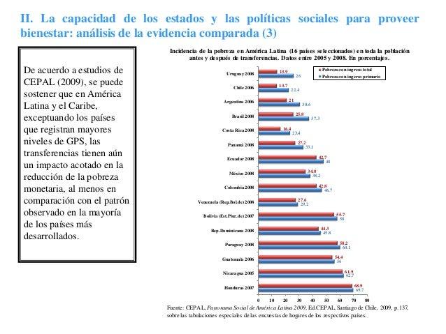 II. La capacidad de los estados y las políticas sociales para proveerbienestar: análisis de la evidencia comparada (3)De a...