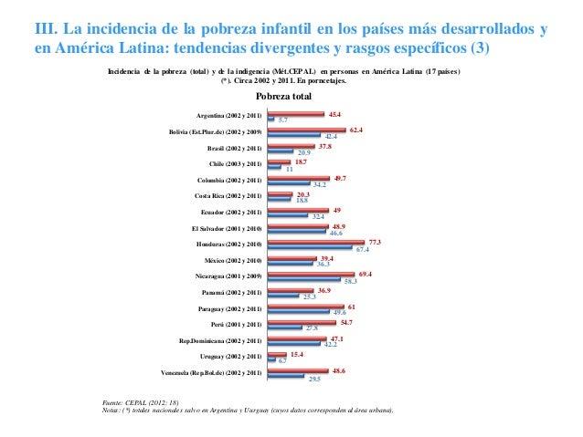 III. La incidencia de la pobreza infantil en los países más desarrollados yen América Latina: tendencias divergentes y ras...
