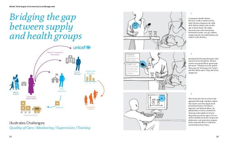 Mobile Technologies & Community Case ManagementBridging the gap                                                           ...