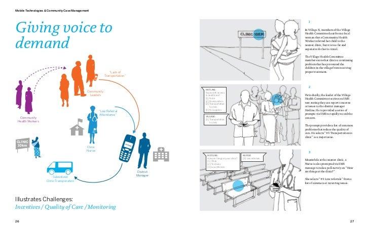 Mobile Technologies & Community Case ManagementGiving voice to                                                            ...