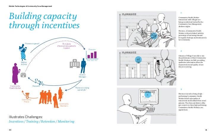 Mobile Technologies & Community Case ManagementBuilding capacity                                                          ...
