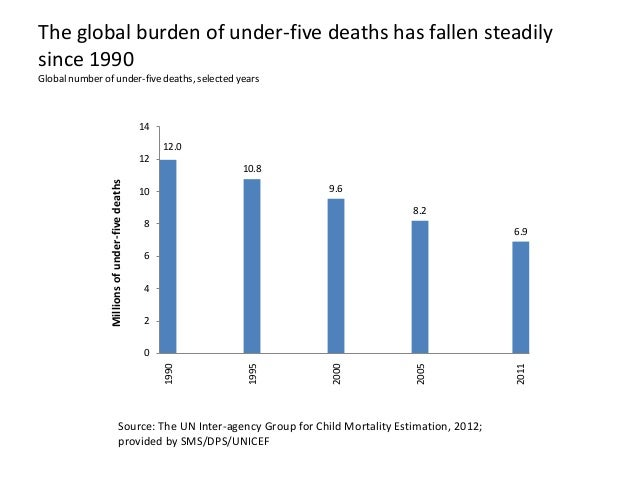 Deaths in November 2012
