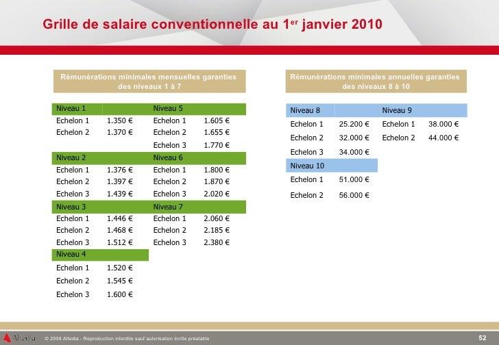 Grille de salaire - Grille de salaire education nationale ...