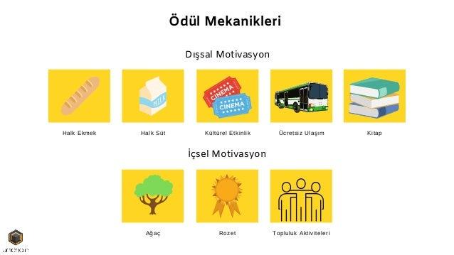"""""""Her Şey İstanbul İçin Senin De Sözün Geçsin"""" Anket, Oylama, Öneri, Özel görüşmeler..."""
