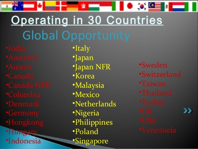 unicity india business plan ppt