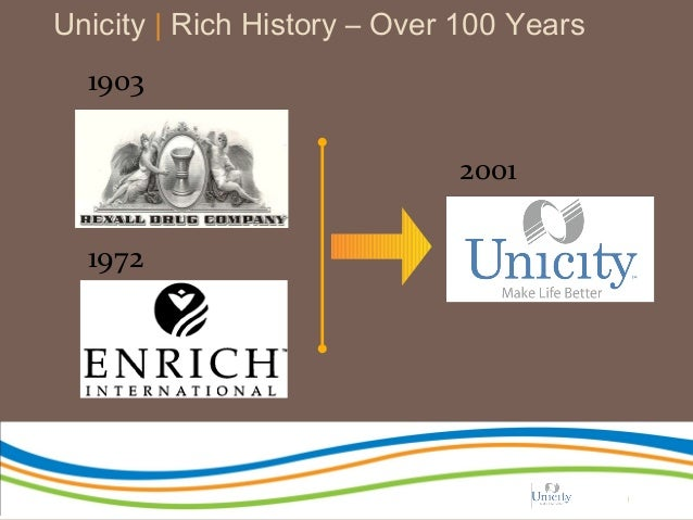 business plan of unicity in myanmar
