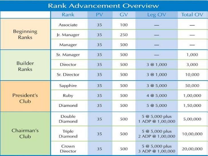 Strategic Management - PowerPoint PPT Presentation