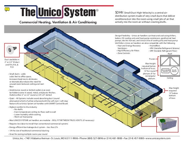 unico system for commercial hvac promotional flyer rh slideshare net 2007 Mustang Wiring Diagram 2007 Mustang Wiring Diagram