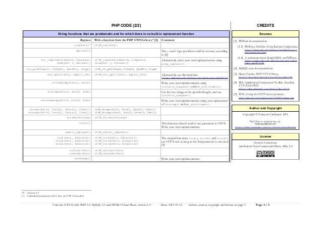 php mysql cheat sheet pdf