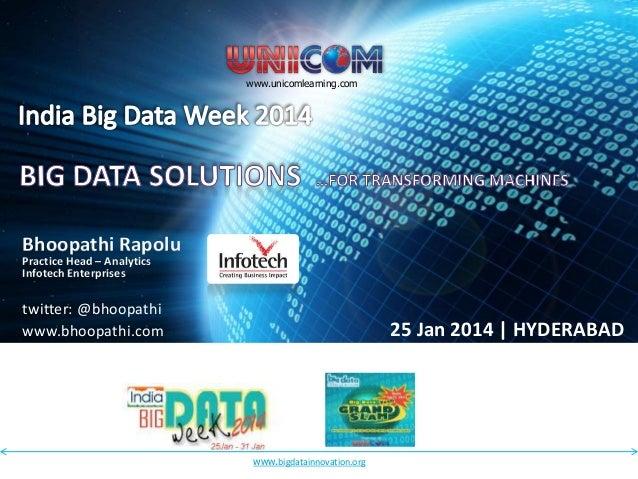 www.unicomlearning.com  Bhoopathi Rapolu Practice Head – Analytics Infotech Enterprises  twitter: @bhoopathi www.bhoopathi...