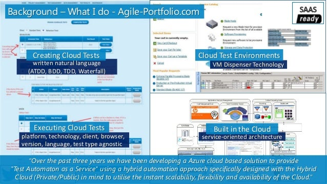 Technology Lifecycle Management: Solution Lifecycle Management (SLM) In The