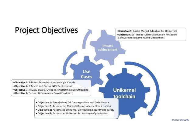 ©2019UNICORE ProjectObjectives Unikernel toolchain •Objective1:Fine‐GrainedOSDecompositionandCodeRe‐use •Objec...