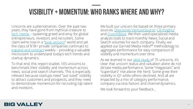 VISIBILITY + MOMENTUM: WHO RANKS WHERE AND WHY? Unicorns are a phenomenon. Over the past two years, they have gone from my...
