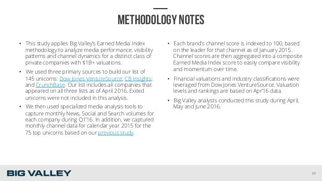 METHODOLOGY NOTES • This study applies Big Valley's Earned Media Index methodology to analyze media performance, visibili...