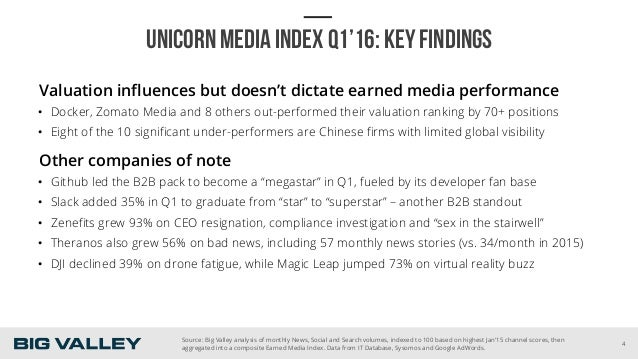UNICORN MEDIA INDEX Q1'16: KEY FINDINGS Valuation influences but doesn't dictate earned media performance • Docker, Zomato...