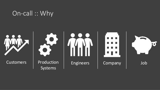 On-call :: Why Customers Production Systems Engineers Company Job