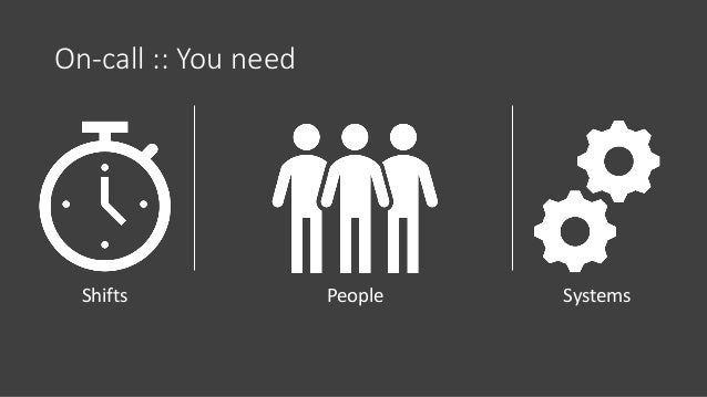 On-call :: You need Shifts People Systems