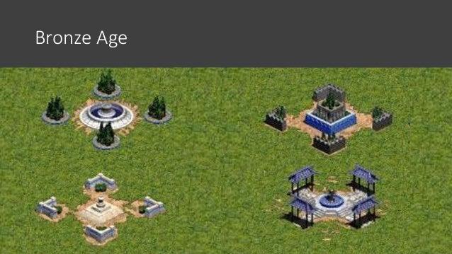 "Bronze Age • We evaluated 3 scenarios: ""Primary / Secondary"", ""Just primary"" and ""Primary / Secondary (SRE)"" • SRE team co..."