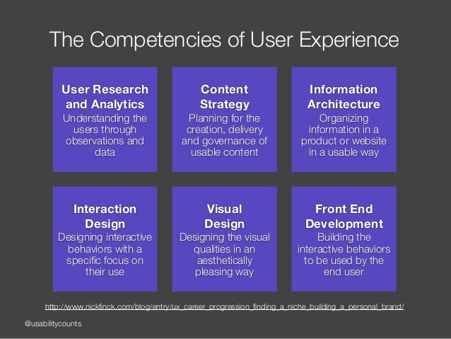 @usabilitycounts The Competencies of User Experience User Research and Analytics Understanding the users through observat...