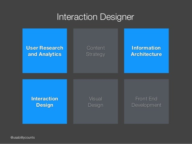 @usabilitycounts Interaction Designer User Research and Analytics Content  Strategy Information Architecture Interaction...