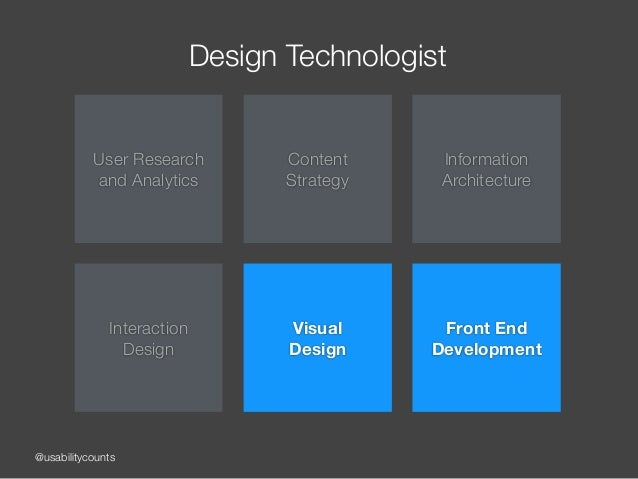 @usabilitycounts Design Technologist User Research and Analytics Content  Strategy Information Architecture Interaction...