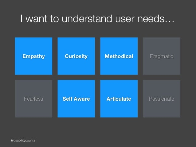 @usabilitycounts I want to understand user needs… Empathy Curiosity Methodical Fearless Self Aware Articulate Pragmatic Pa...