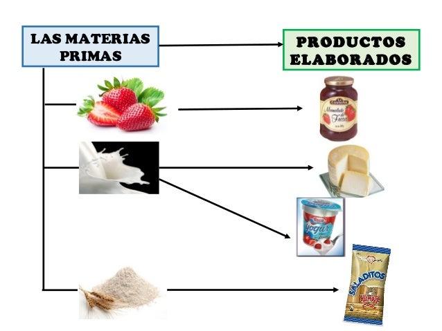 Las Materias Primas Y Productos Elaborados