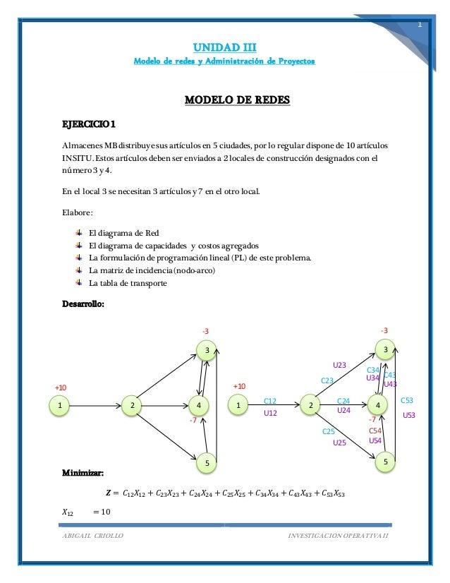 UNIDAD III Modelo de redes y Administración de Proyectos ABIGAIL CRIOLLO INVESTIGACIÓN OPERATIVA II 1 MODELO DE REDES EJER...