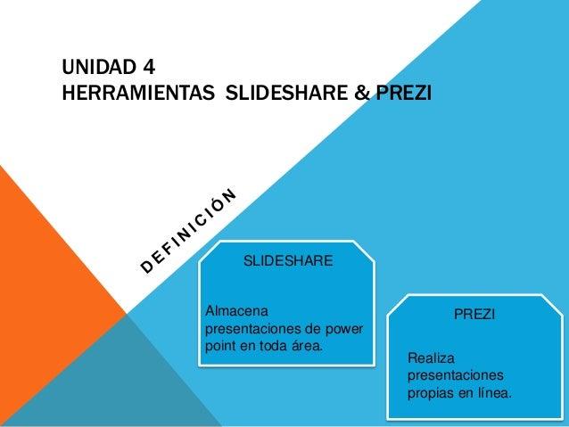 UNIDAD 4  HERRAMIENTAS SLIDESHARE & PREZI  SLIDESHARE  Almacena PREZI  presentaciones de power  point en toda área.  Reali...