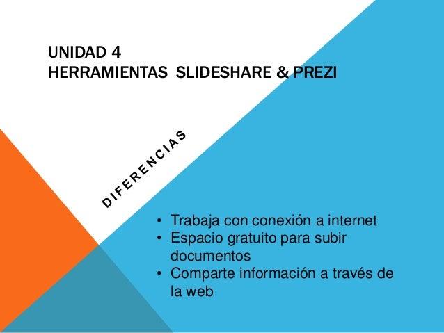 UNIDAD 4  HERRAMIENTAS SLIDESHARE & PREZI  • Trabaja con conexión a internet  • Espacio gratuito para subir  documentos  •...