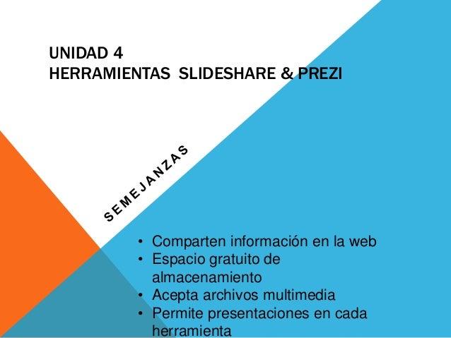 UNIDAD 4  HERRAMIENTAS SLIDESHARE & PREZI  • Comparten información en la web  • Espacio gratuito de  almacenamiento  • Ace...