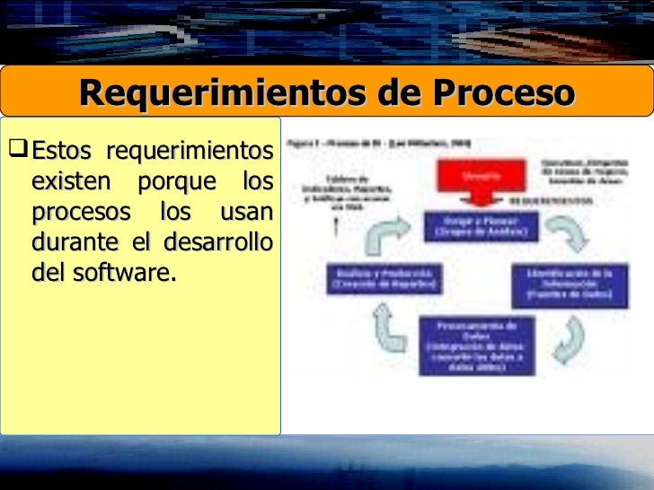 <ul><li>Estos requerimientos existen porque los procesos los usan durante el desarrollo del software. </li></ul>Requerimie...
