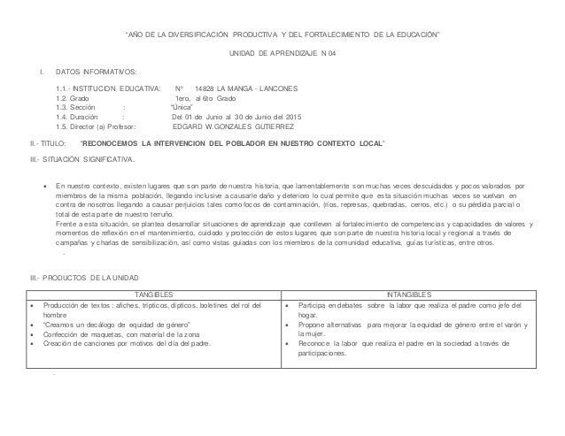 """""""AÑO DE LA DIVERSIFICACIÓN PRODUCTIVA Y DEL FORTALECIMIENTO DE LA EDUCACIÓN"""" UNIDAD DE APRENDIZAJE N 04 I. DATOS INFORMATI..."""