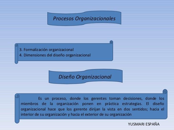 Procesos Organizacionales Slide 3