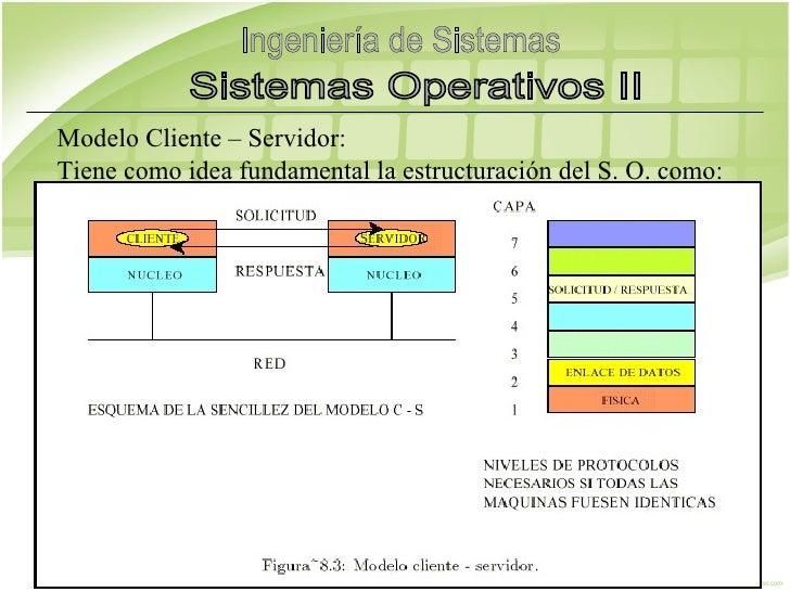 Modelo Cliente – Servidor:Tiene como idea fundamental la estructuración del S. O. como: