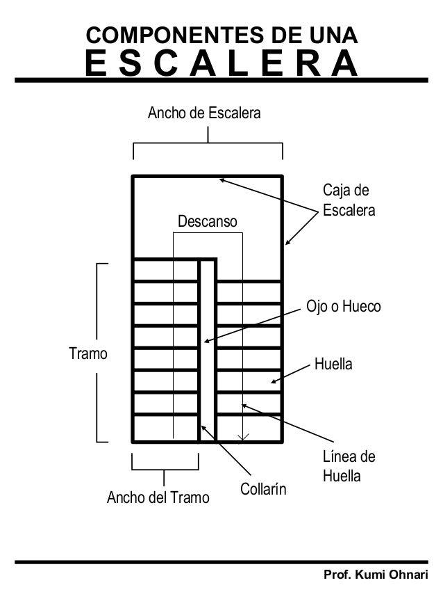 unidad 1 escaleras