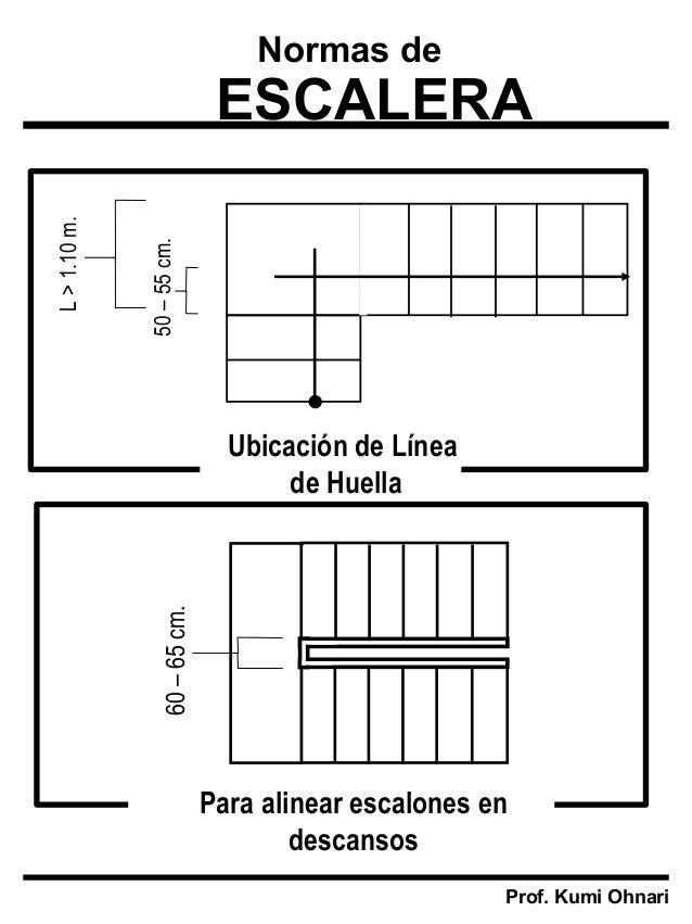 Unidad 1 escaleras for Normas de seguridad para escaleras fijas