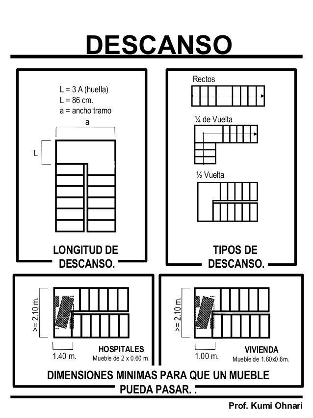 Unidad 1 escaleras for Medidas minimas de una oficina