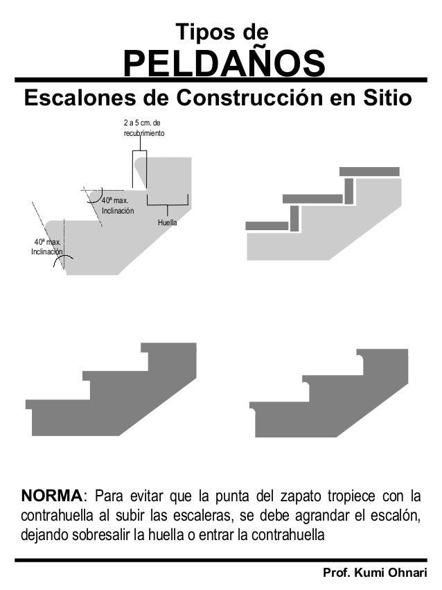 Unidad 1 escaleras - Tipos de escaleras ...