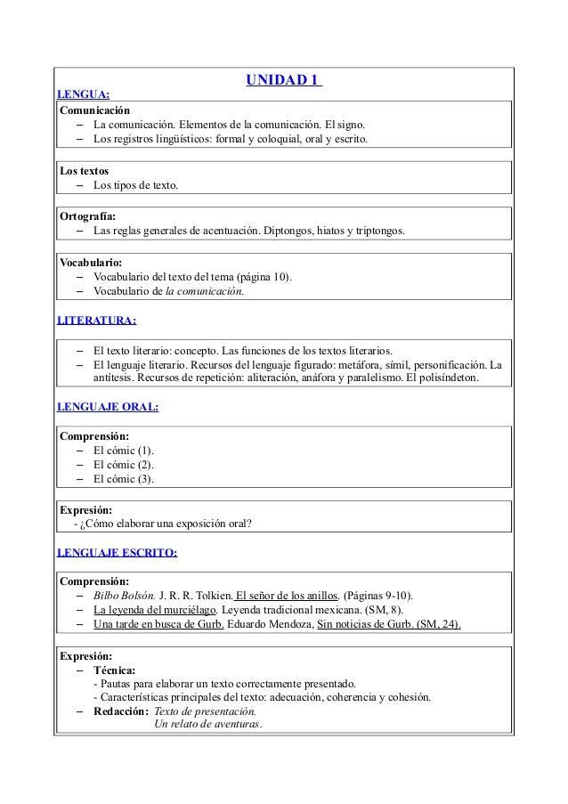 UNIDAD 1 LENGUA: Comunicación – La comunicación. Elementos de la comunicación. El signo. – Los registros lingüísticos: for...