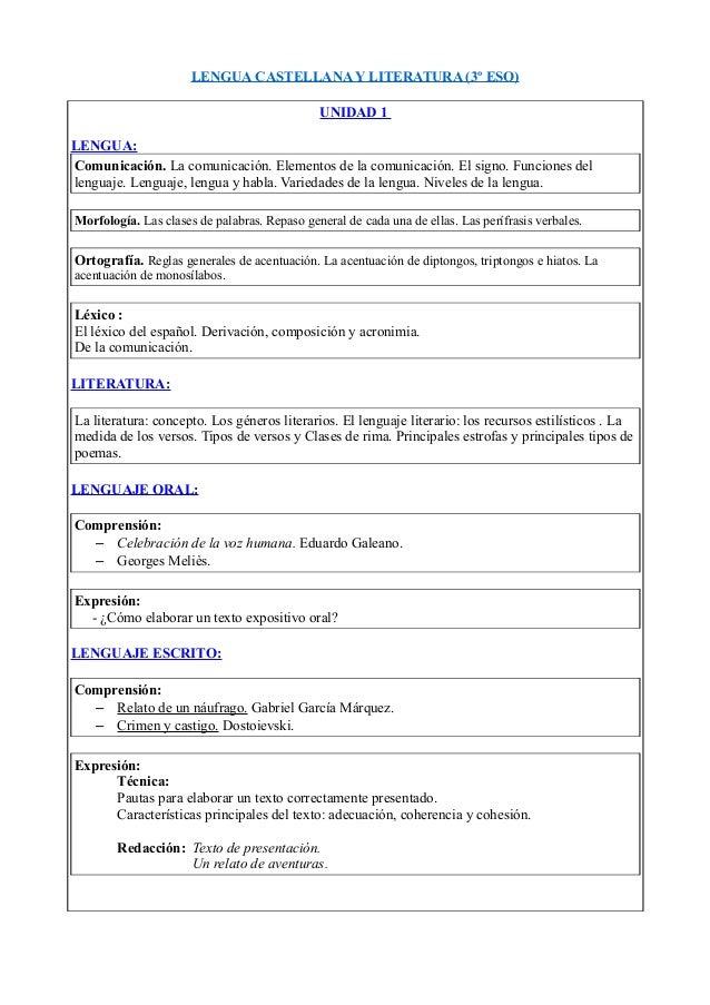 LENGUA CASTELLANA Y LITERATURA (3º ESO) UNIDAD 1 LENGUA: Comunicación. La comunicación. Elementos de la comunicación. El s...