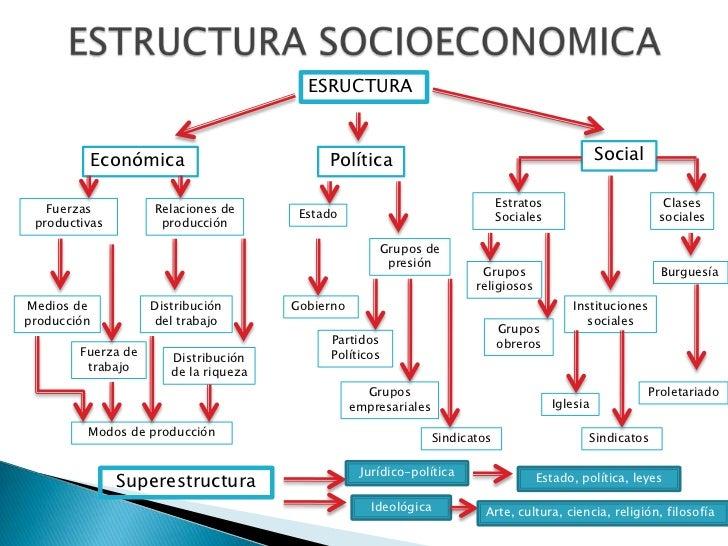 Unidad 1 4 Estructura Socioeconomica