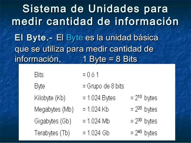 Sistema de Unidades paraSistema de Unidades para medir cantidad de informaciónmedir cantidad de información El Byte.-El By...