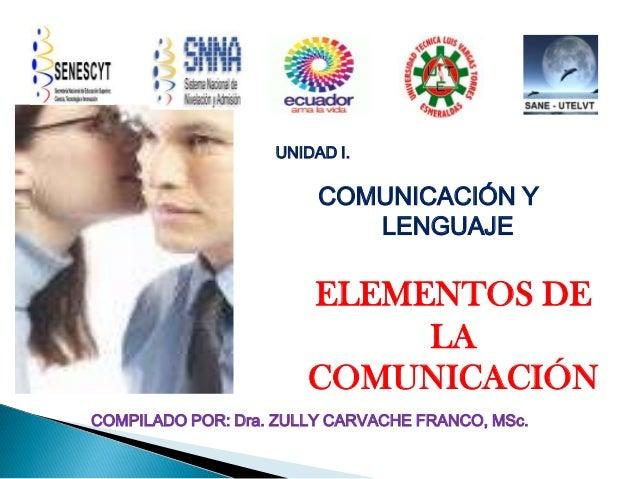 UNIDAD I.COMUNICACIÓN YLENGUAJEELEMENTOS DELACOMUNICACIÓNCOMPILADO POR: Dra. ZULLY CARVACHE FRANCO, MSc.