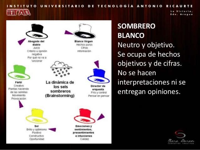 SOMBRERO VERDE Representa la creatividad, fertilidad y abundancia. Es para las nuevas ideas. Busca alternativas Va más all...