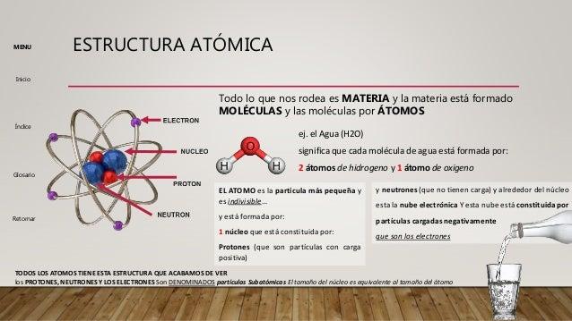 Unidad 1 Materia Estructura Y Periodicidad Exposicion