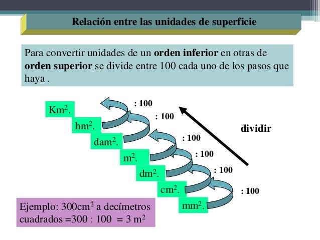 Unidad 11 medidas de longitudes y superficies - Conversion ca en m2 ...